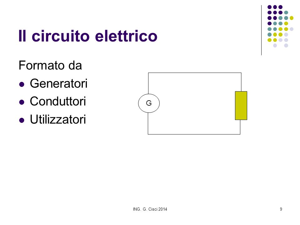 Il circuito elettrico Formato da Generatori Conduttori Utilizzatori G