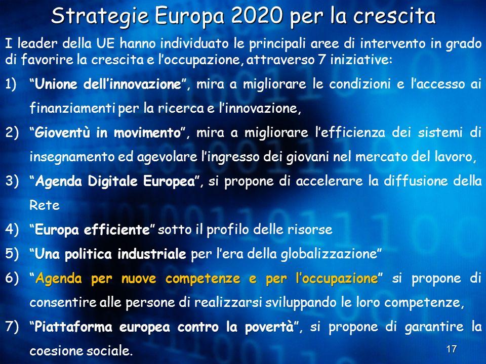 Strategie Europa 2020 per la crescita