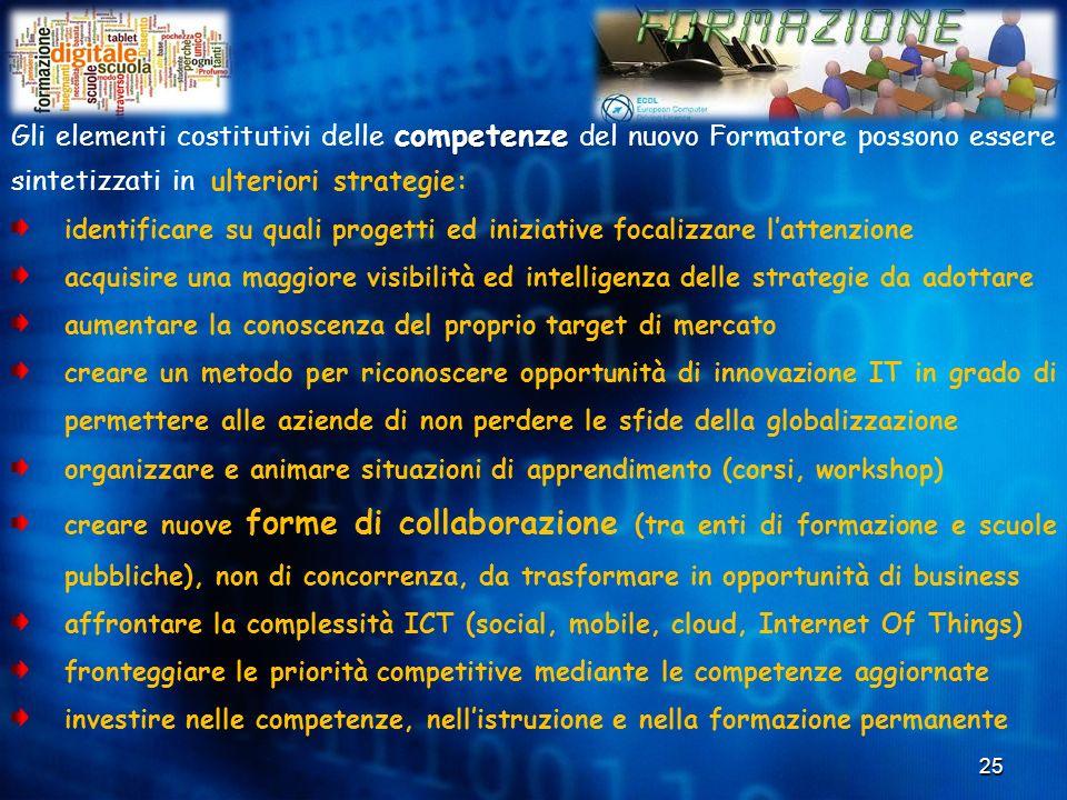 Gli elementi costitutivi delle competenze del nuovo Formatore possono essere sintetizzati in ulteriori strategie: