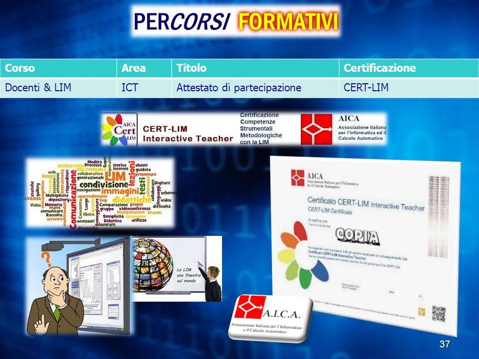 Corso Area Titolo Certificazione Docenti & LIM ICT Attestato di partecipazione CERT-LIM