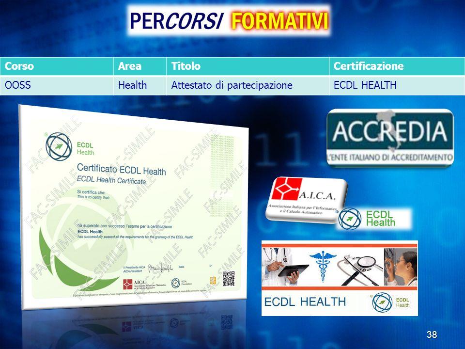 Corso Area Titolo Certificazione OOSS Health Attestato di partecipazione ECDL HEALTH