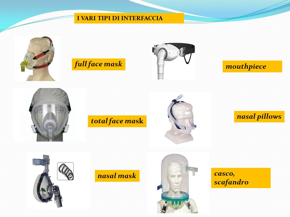 full face mask mouthpiece nasal pillows total face mask