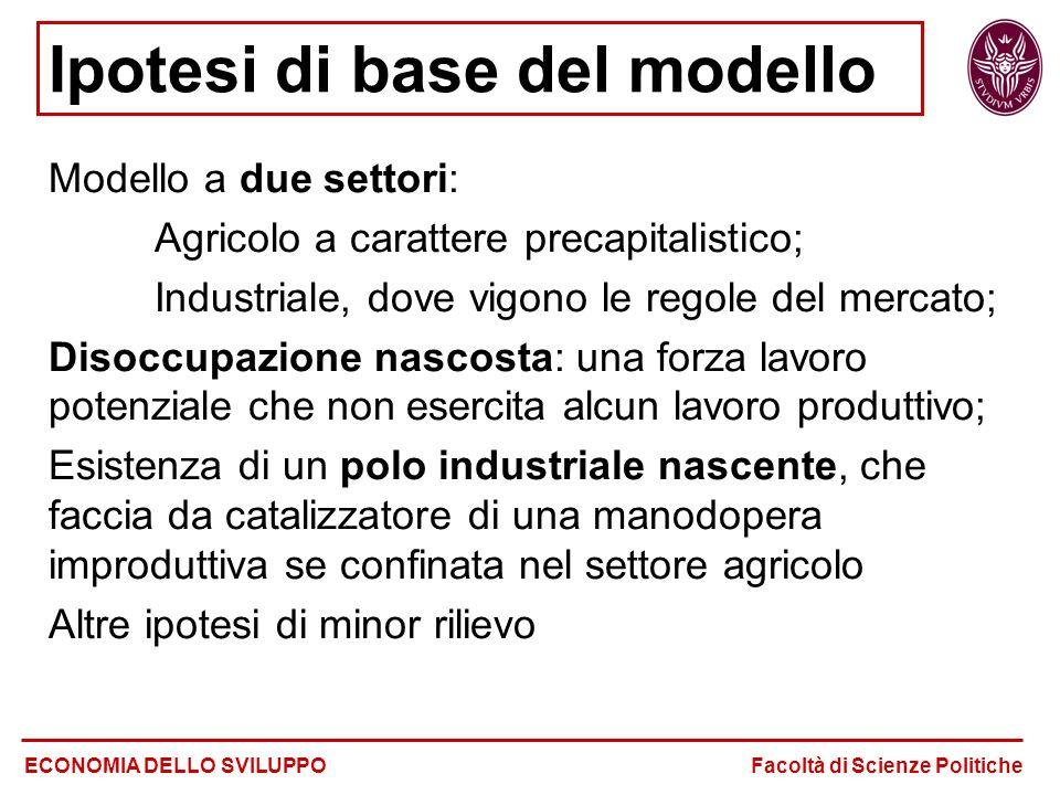 Ipotesi di base del modello