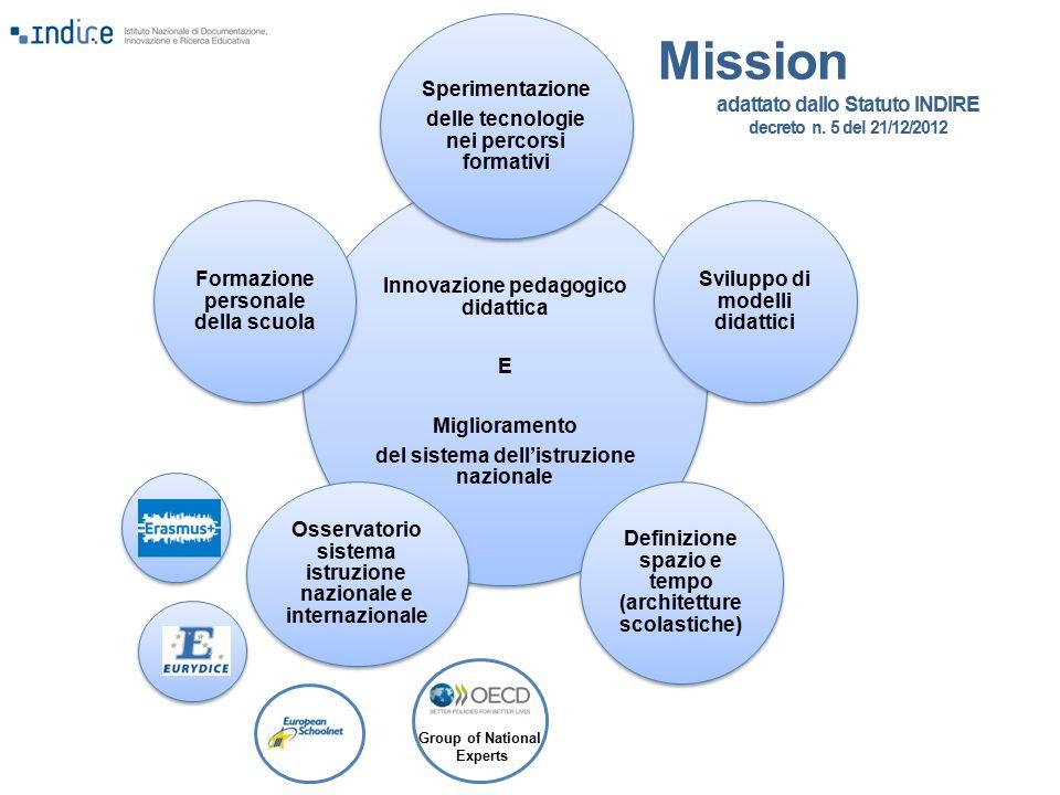 Mission Sperimentazione adattato dallo Statuto INDIRE