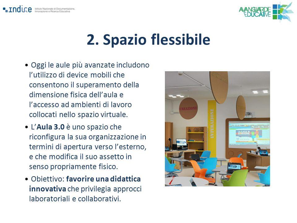 2. Spazio flessibile
