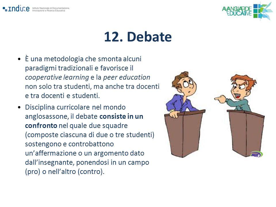 12. Debate