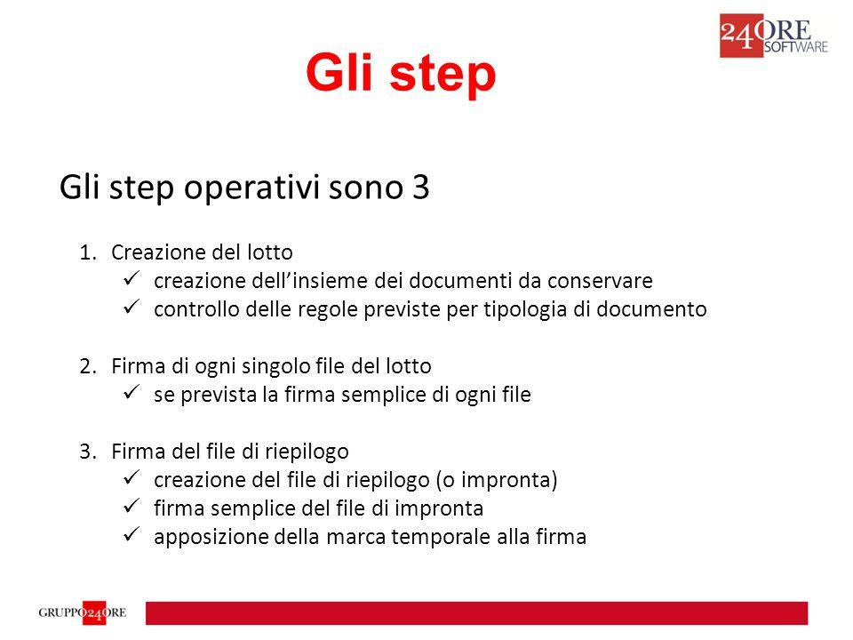 Gli step Gli step operativi sono 3 Creazione del lotto