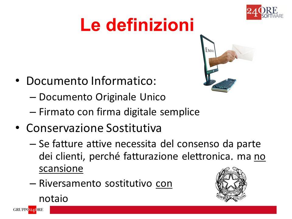 Le definizioni Documento Informatico: Conservazione Sostitutiva