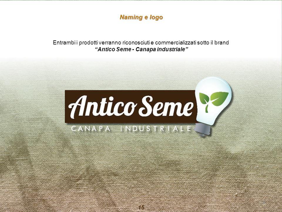 Antico Seme - Canapa industriale