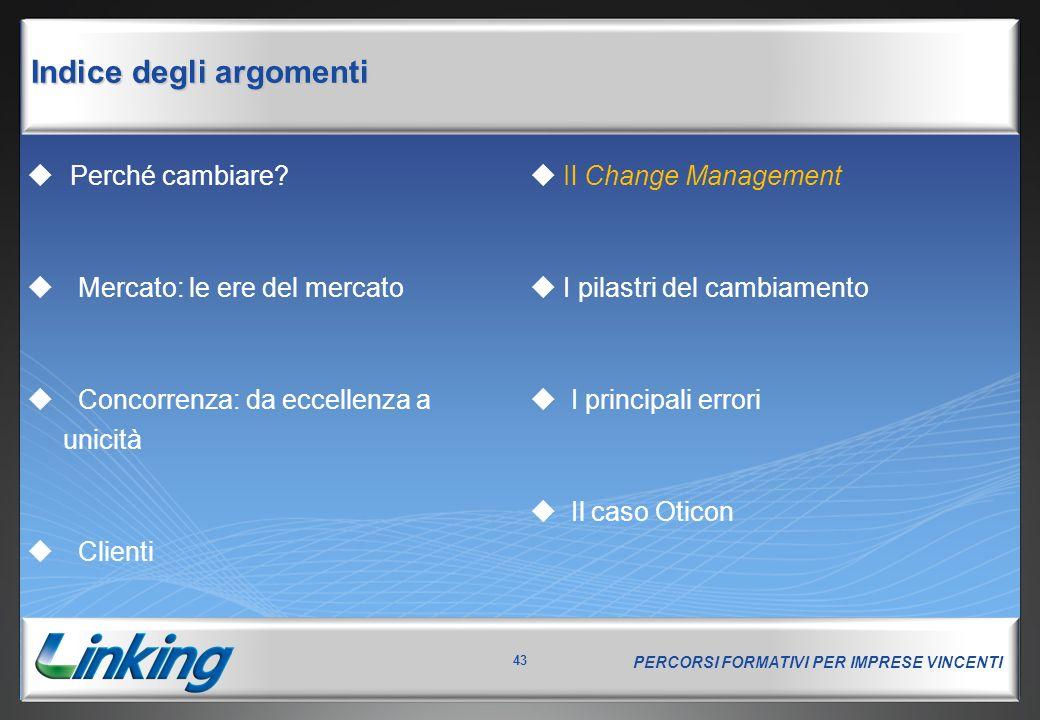 Il Change Management L'unica cosa permanente è il cambiamento.