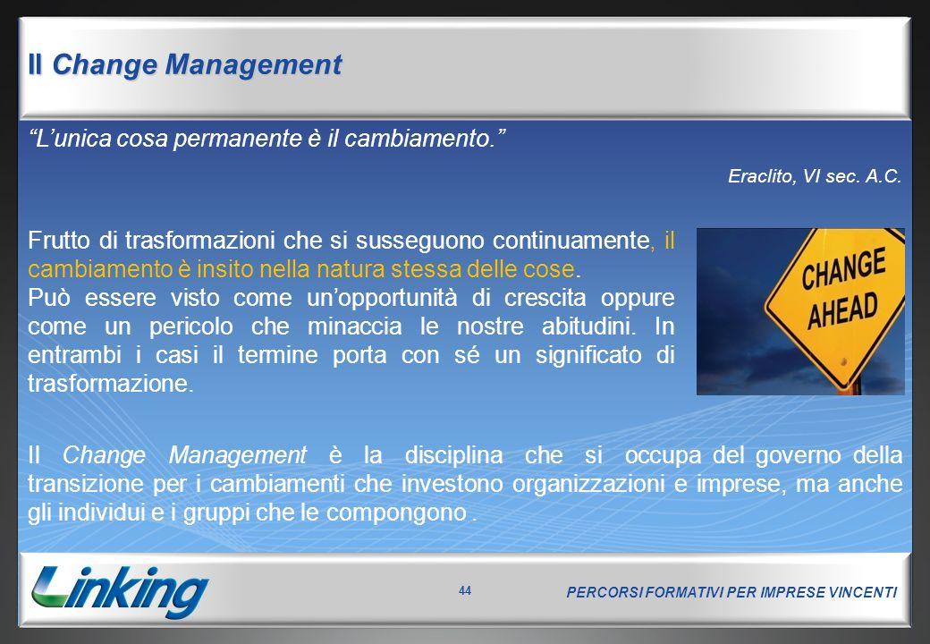 Il Change Management