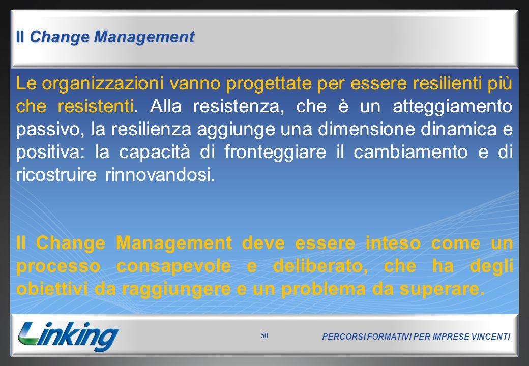 Il Change Management Abbiamo parlato di aumentare l'efficacia complessiva del modello di business esistente come obiettivo del Change Management.