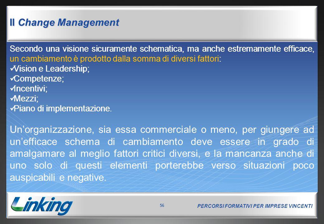 Partnership e Risorse Processi Piano di implementazione