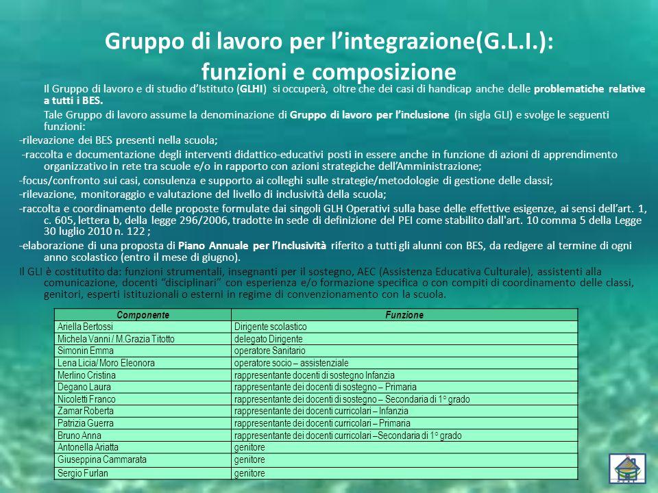 Gruppo di lavoro per l'integrazione(G.L.I.): funzioni e composizione