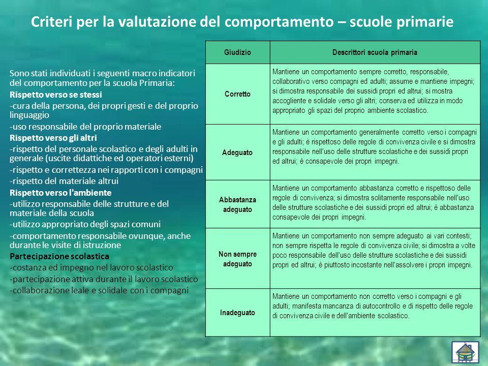 Criteri per la valutazione del comportamento – scuole primarie