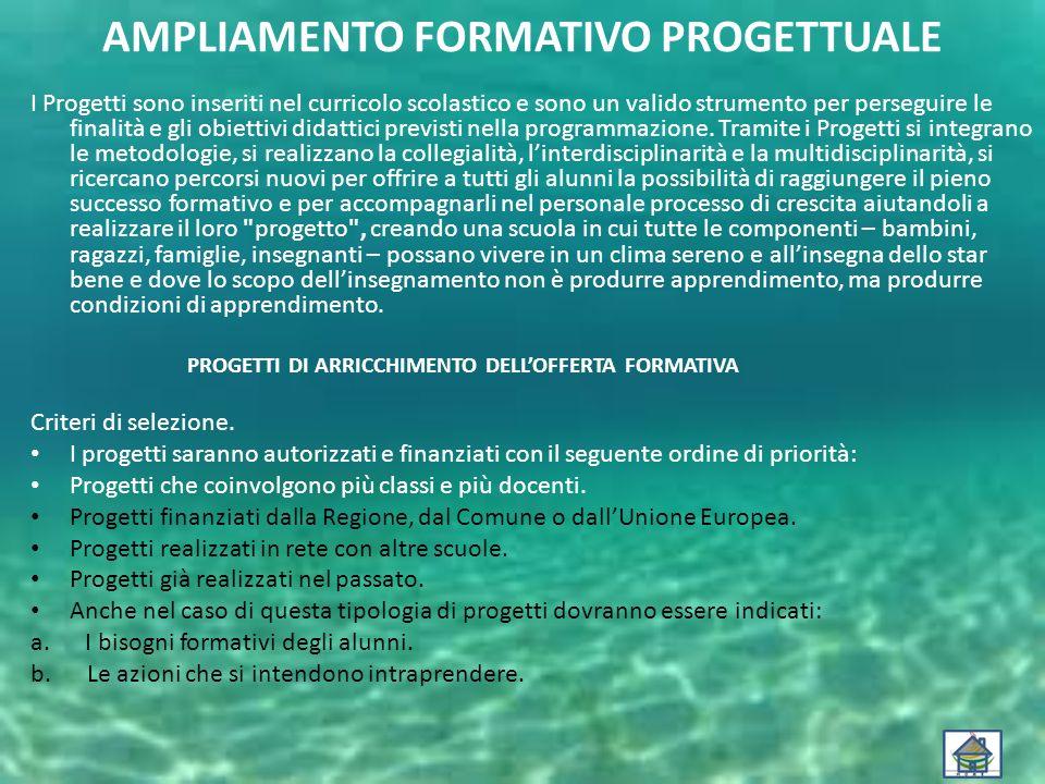 AMPLIAMENTO FORMATIVO PROGETTUALE