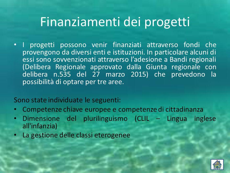 Finanziamenti dei progetti