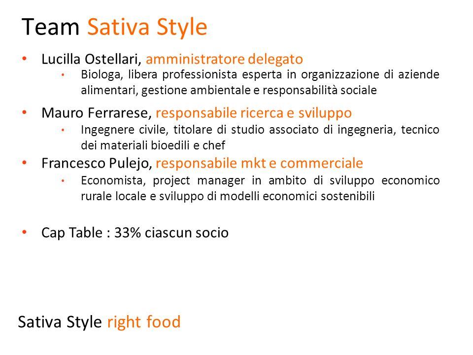 Team Sativa Style Sativa Style right food