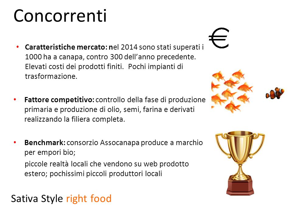 Concorrenti Sativa Style right food