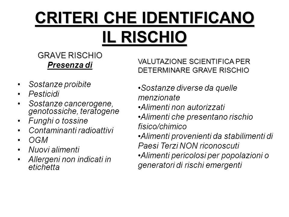 CRITERI CHE IDENTIFICANO IL RISCHIO