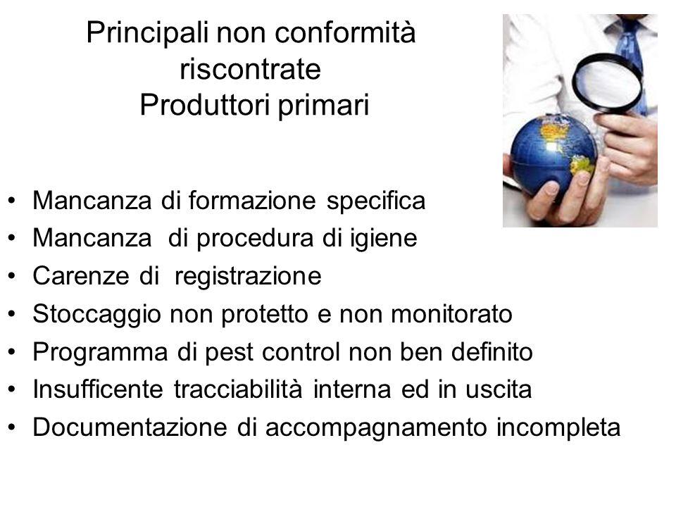 Principali non conformità riscontrate Produttori primari