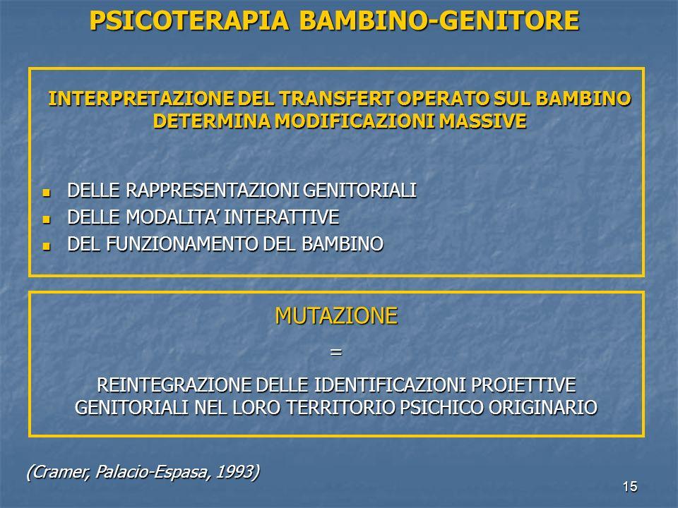 PSICOTERAPIA BAMBINO-GENITORE