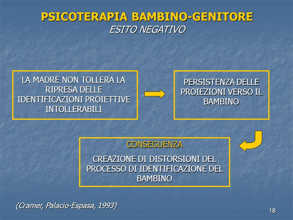 PSICOTERAPIA BAMBINO-GENITORE ESITO NEGATIVO