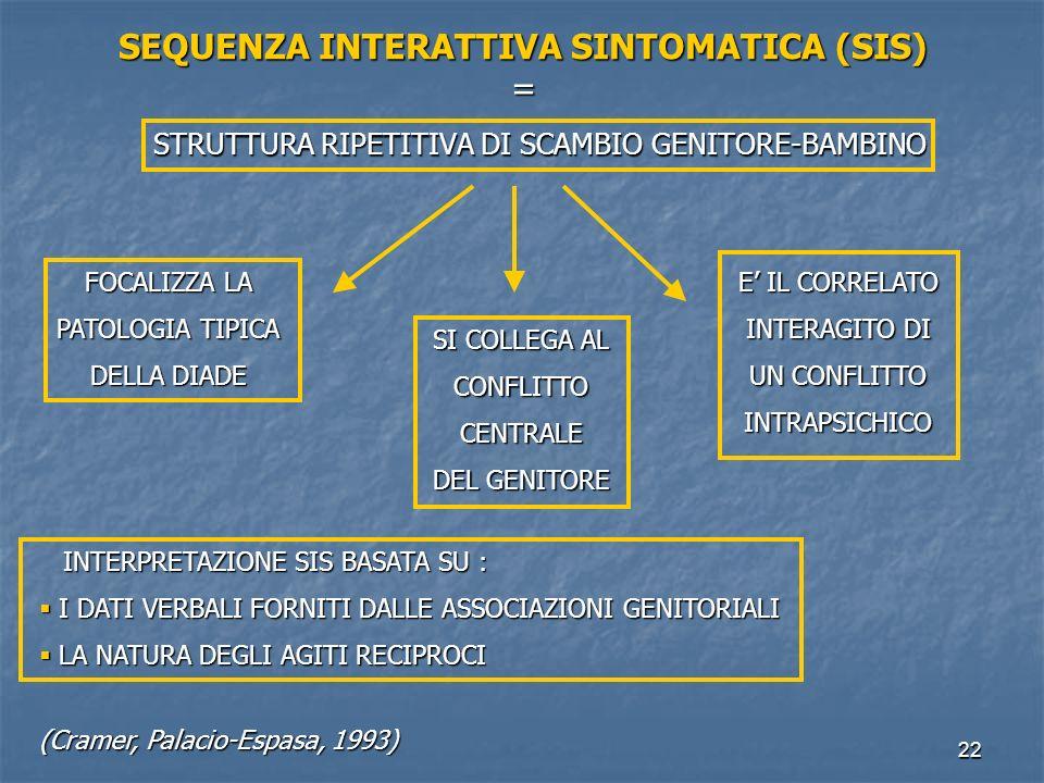 SEQUENZA INTERATTIVA SINTOMATICA (SIS) =