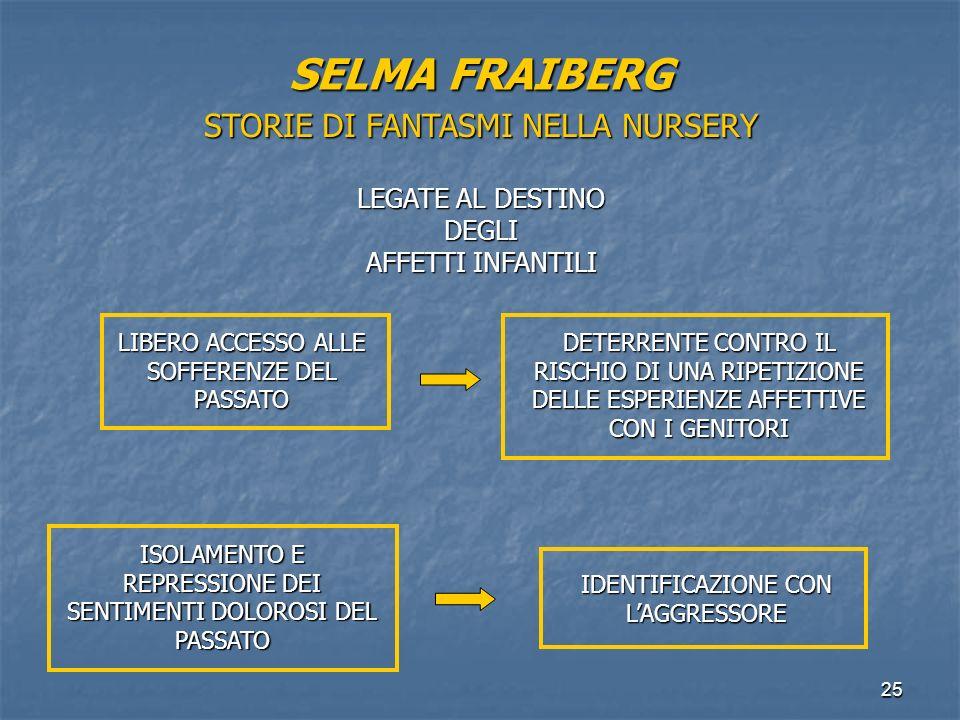 SELMA FRAIBERG STORIE DI FANTASMI NELLA NURSERY LEGATE AL DESTINO DEGLI AFFETTI INFANTILI. LIBERO ACCESSO ALLE SOFFERENZE DEL PASSATO.