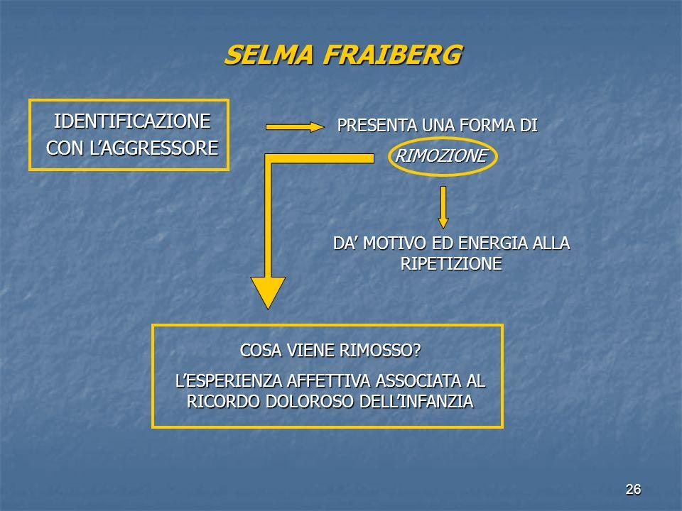 SELMA FRAIBERG IDENTIFICAZIONE CON L'AGGRESSORE PRESENTA UNA FORMA DI