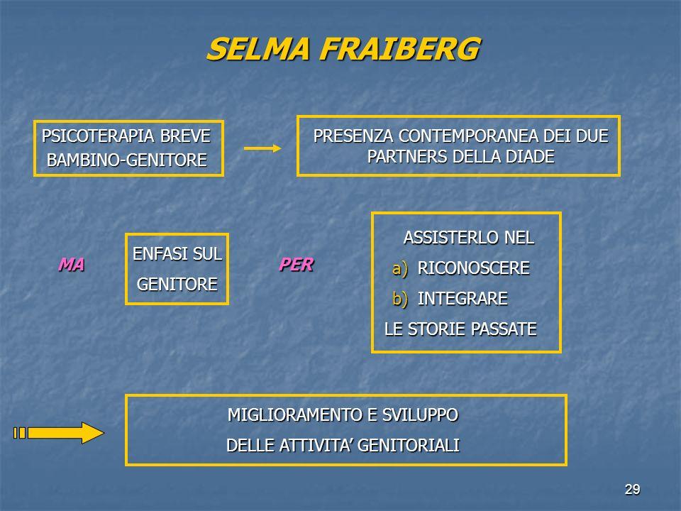SELMA FRAIBERG PSICOTERAPIA BREVE BAMBINO-GENITORE