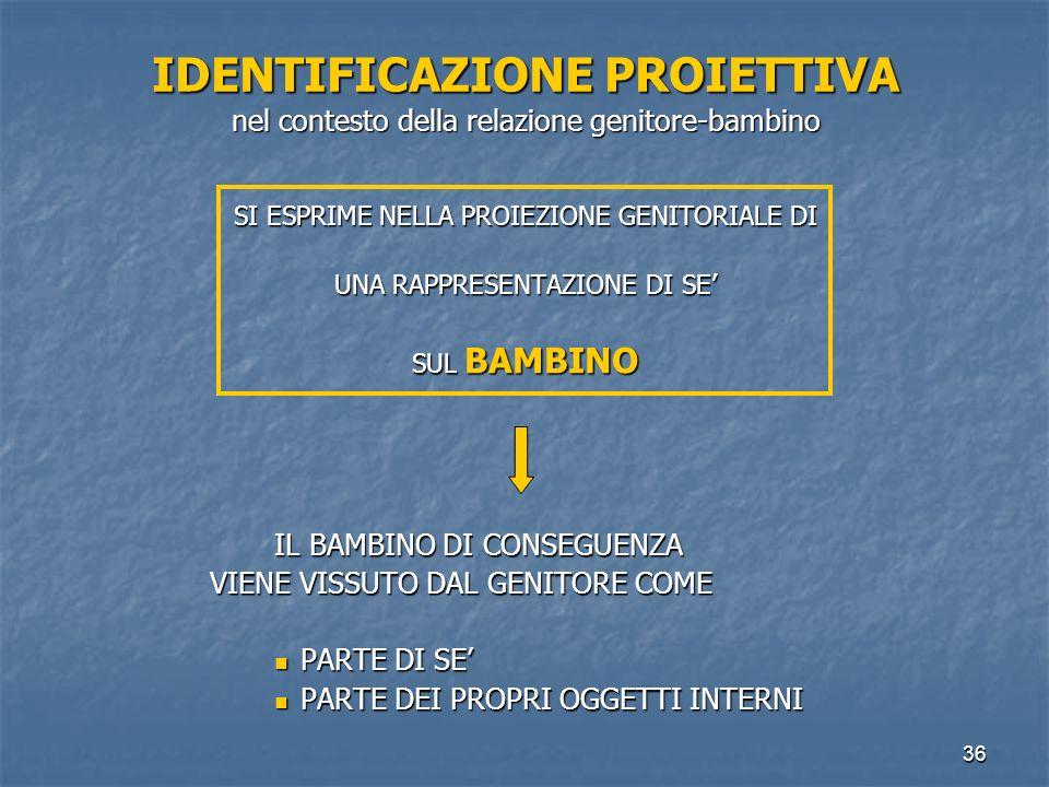 IDENTIFICAZIONE PROIETTIVA nel contesto della relazione genitore-bambino