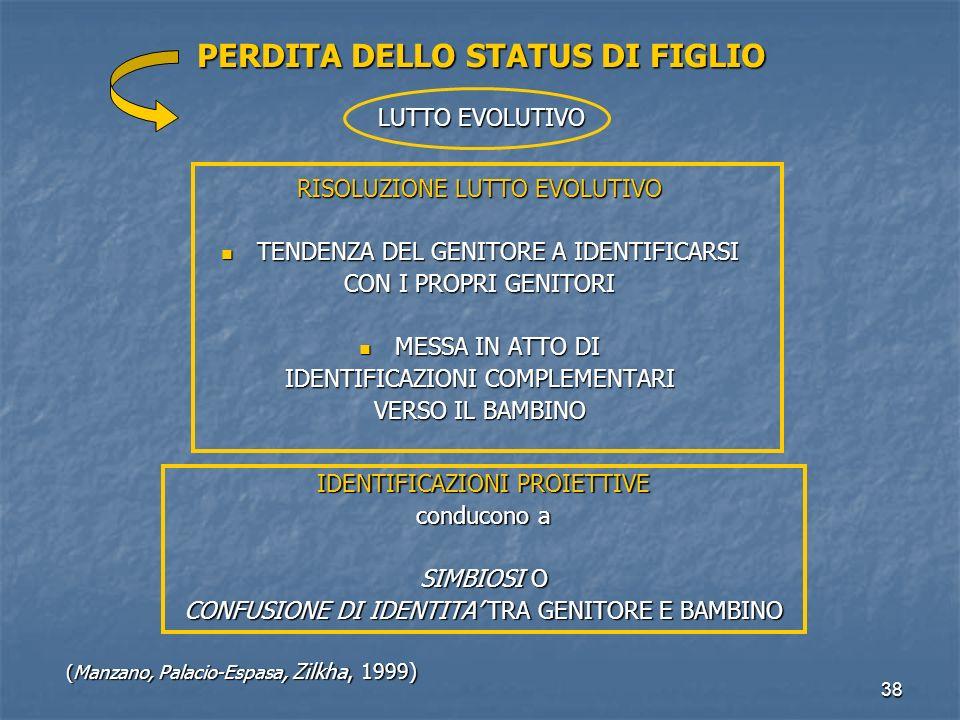 PERDITA DELLO STATUS DI FIGLIO LUTTO EVOLUTIVO