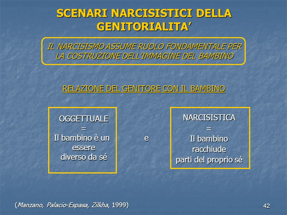 (Manzano, Palacio-Espasa, Zilkha, 1999)