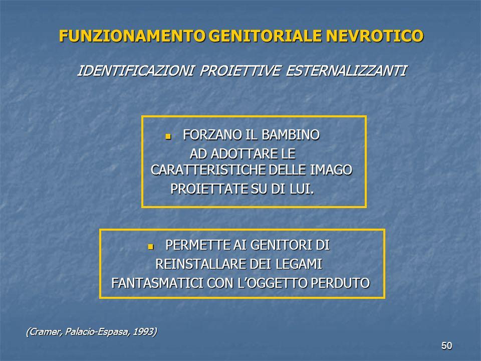AD ADOTTARE LE CARATTERISTICHE DELLE IMAGO PROIETTATE SU DI LUI.