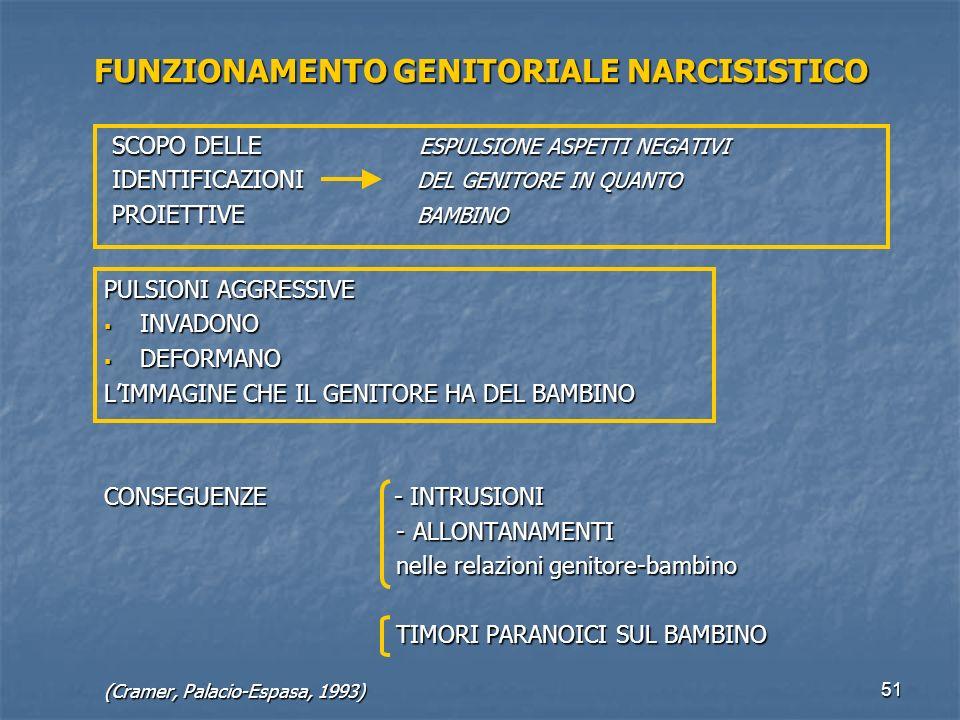 FUNZIONAMENTO GENITORIALE NARCISISTICO