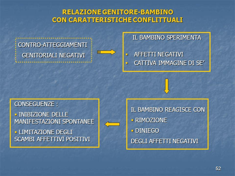 RELAZIONE GENITORE-BAMBINO CON CARATTERISTICHE CONFLITTUALI