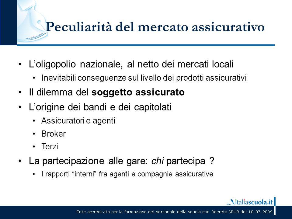 Peculiarità del mercato assicurativo
