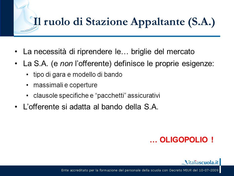 Il ruolo di Stazione Appaltante (S.A.)