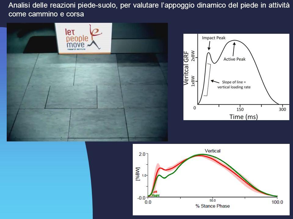 Analisi delle reazioni piede-suolo, per valutare l'appoggio dinamico del piede in attività come cammino e corsa