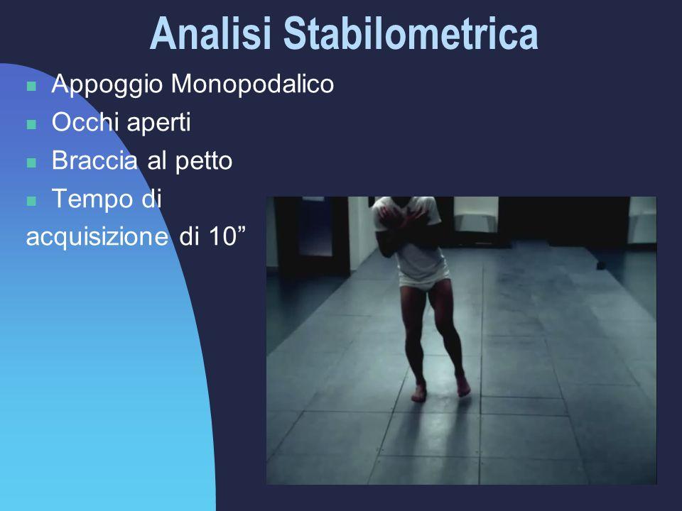 Analisi Stabilometrica