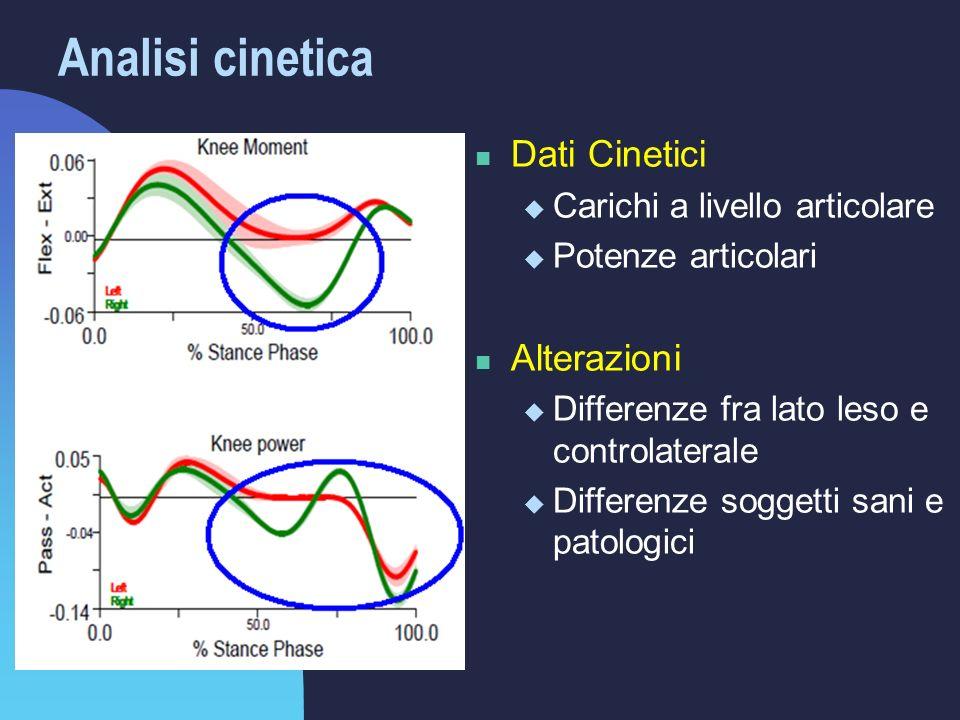 Analisi cinetica Dati Cinetici Alterazioni