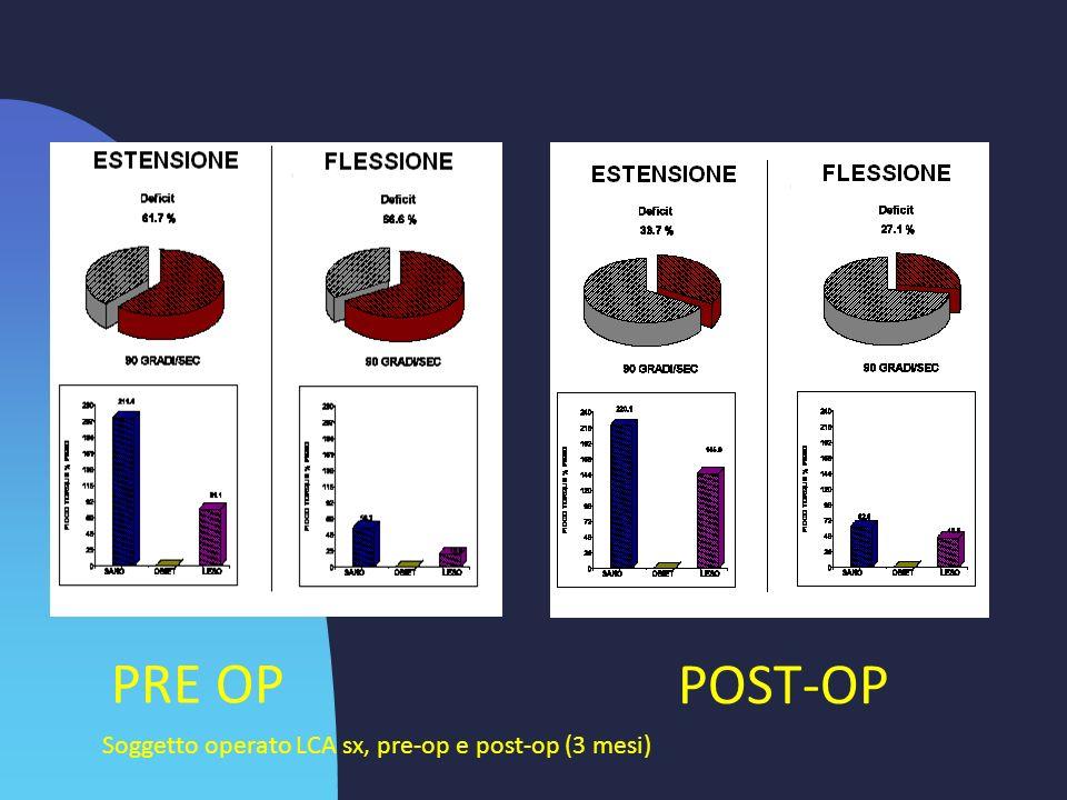 PRE OP POST-OP Soggetto operato LCA sx, pre-op e post-op (3 mesi)