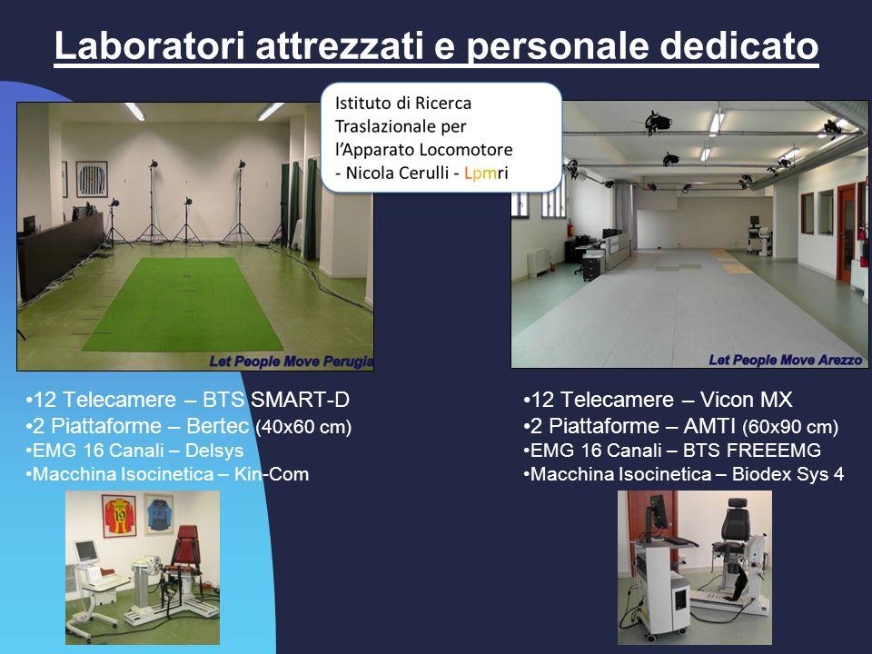 Laboratori attrezzati e personale dedicato
