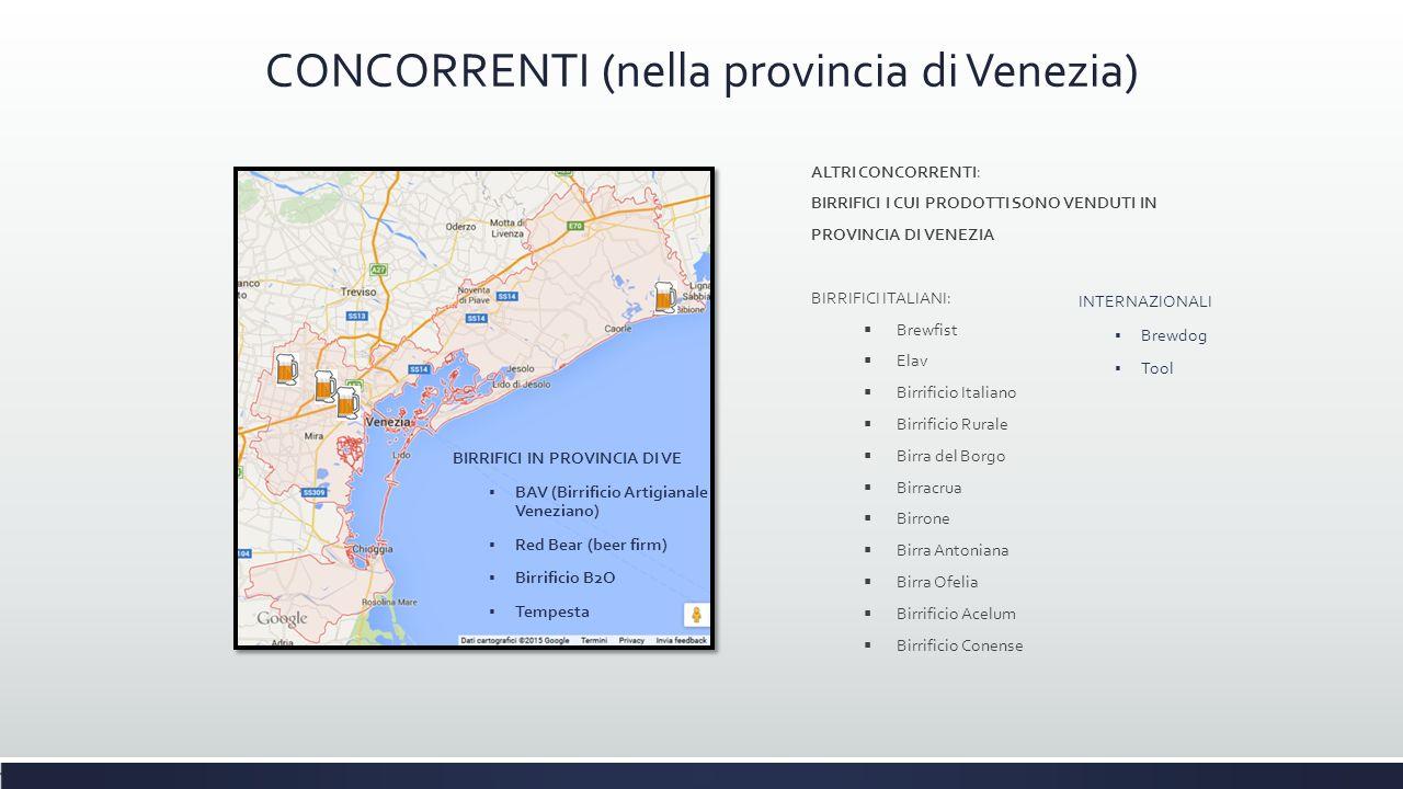CONCORRENTI (nella provincia di Venezia)