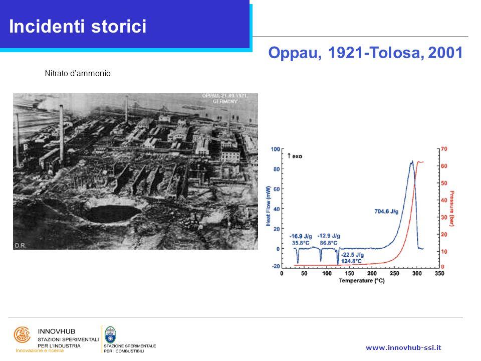 Incidenti storici Oppau, 1921-Tolosa, 2001 Nitrato d'ammonio
