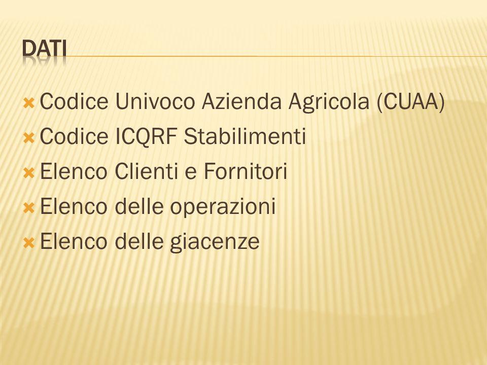 Dati Codice Univoco Azienda Agricola (CUAA) Codice ICQRF Stabilimenti. Elenco Clienti e Fornitori.
