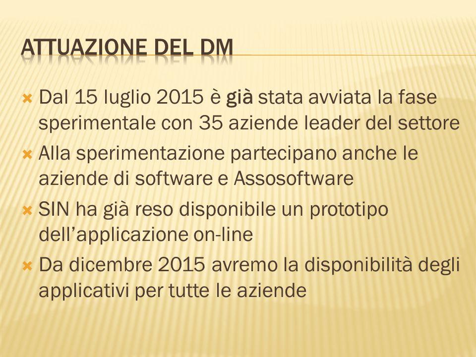 Attuazione del dm Dal 15 luglio 2015 è già stata avviata la fase sperimentale con 35 aziende leader del settore.