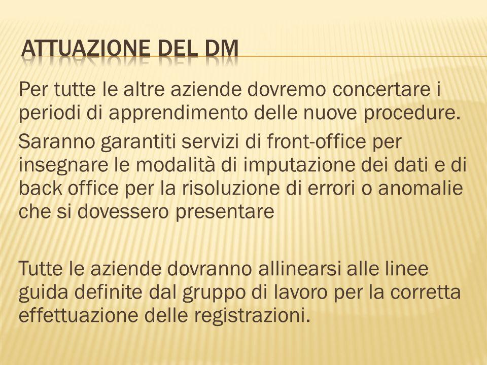 Attuazione del dm