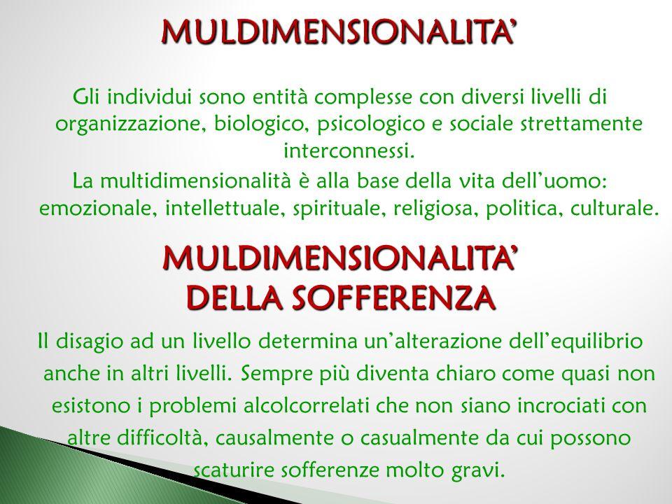 MULDIMENSIONALITA' MULDIMENSIONALITA' DELLA SOFFERENZA